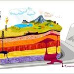 53 поздравления с Днем геолога в стихах и прозе