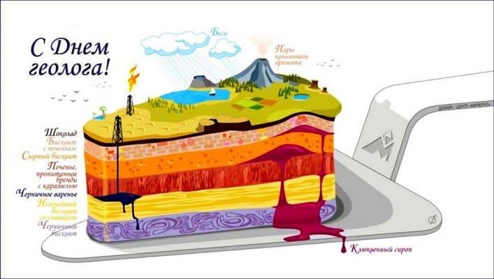 Красивые картинки с Днем геолога (+ прикольные, с надписями)